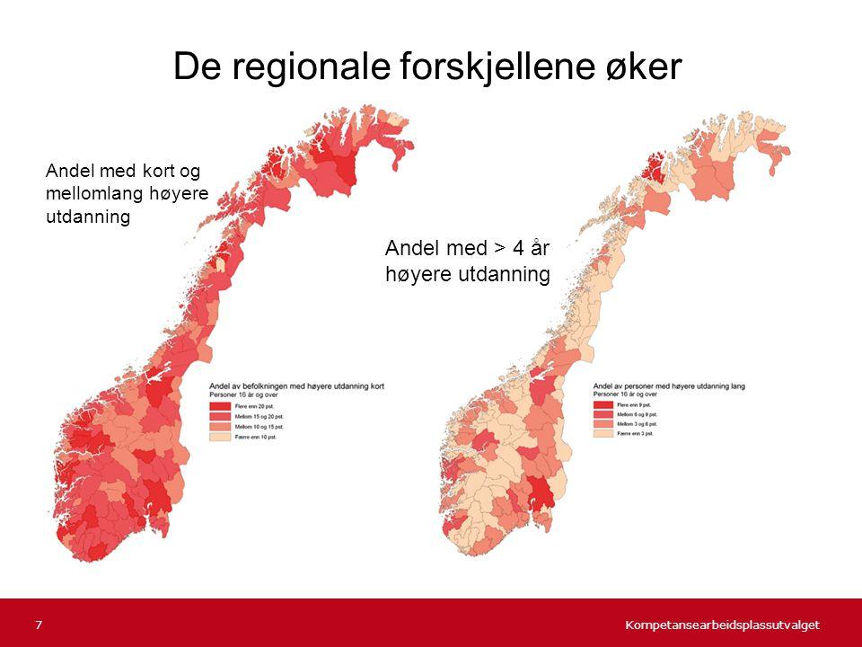 De regionale forskjellene øker