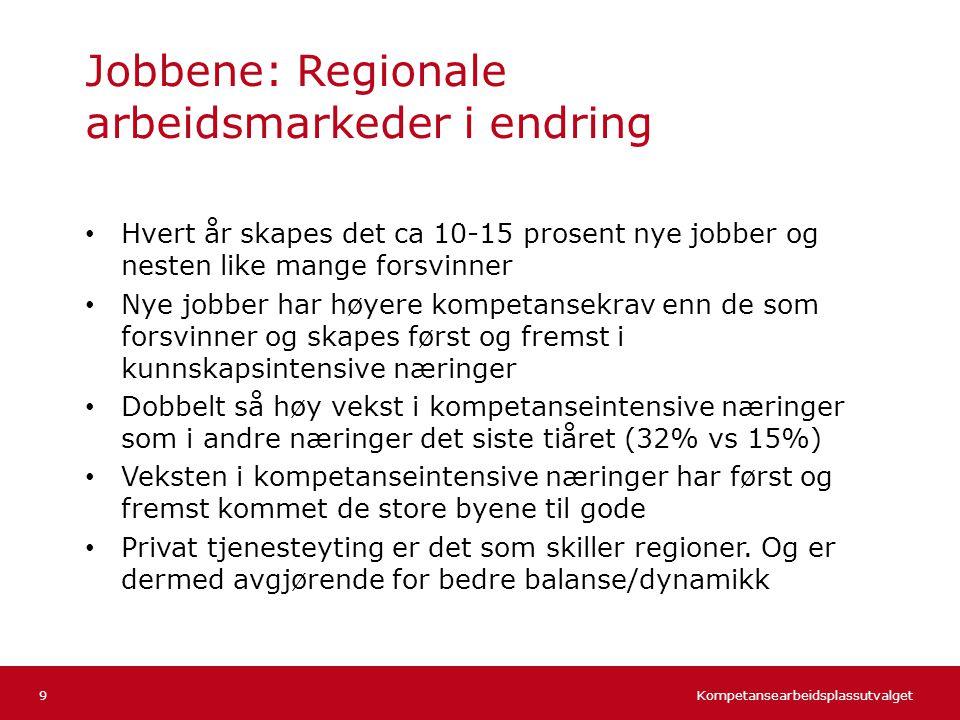 Jobbene: Regionale arbeidsmarkeder i endring