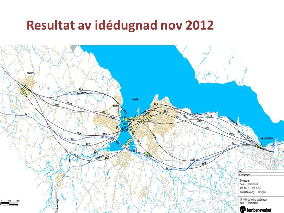 Resultat av idédugnad nov 2012