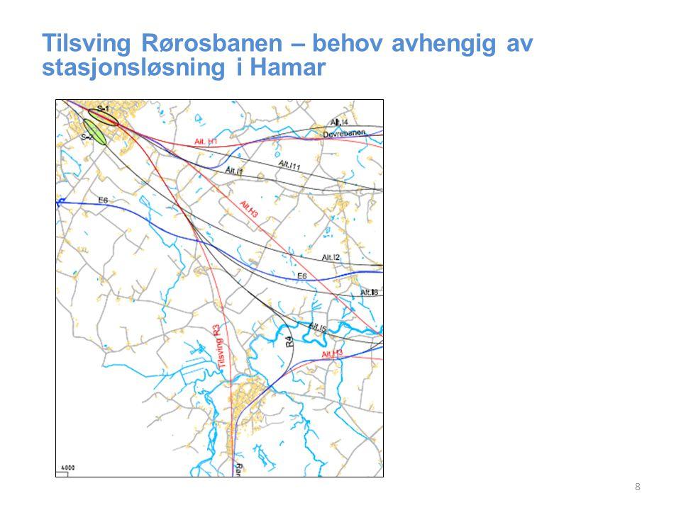 Tilsving Rørosbanen – behov avhengig av stasjonsløsning i Hamar