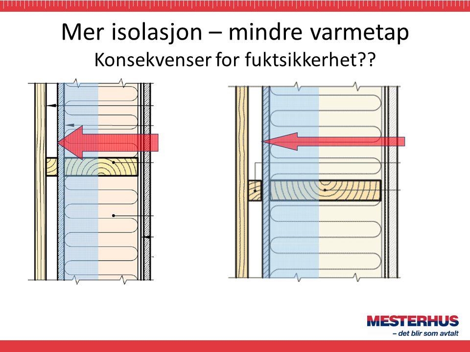 Mer isolasjon – mindre varmetap Konsekvenser for fuktsikkerhet