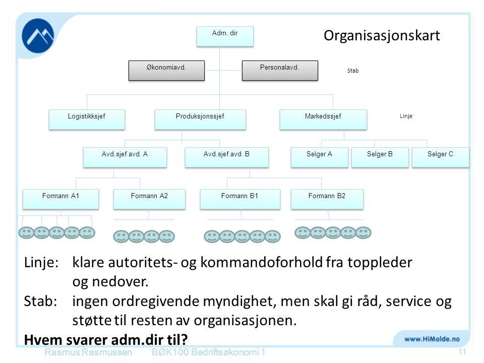 Linje: klare autoritets- og kommandoforhold fra toppleder og nedover.