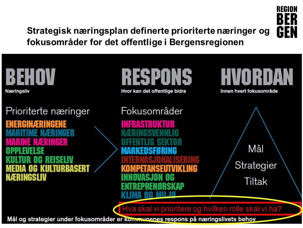 Strategisk næringsplan definerte prioriterte næringer og fokusområder for det offentlige i Bergensregionen