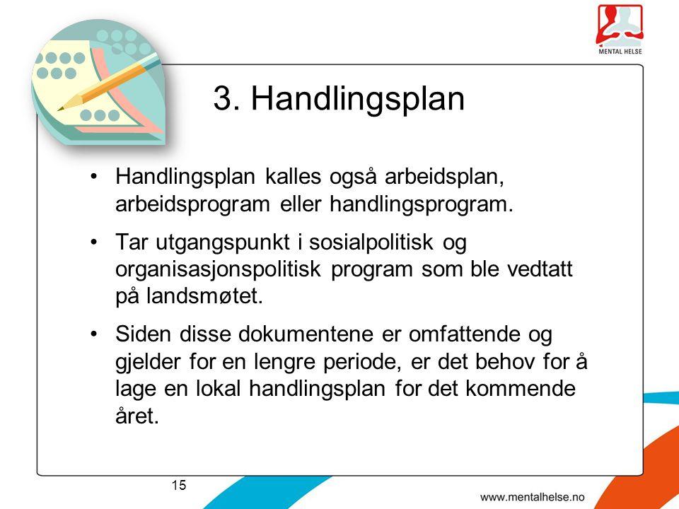 3. Handlingsplan Handlingsplan kalles også arbeidsplan, arbeidsprogram eller handlingsprogram.