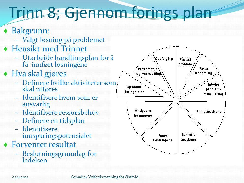 Trinn 8; Gjennom forings plan