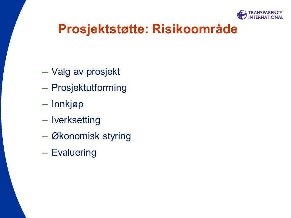Prosjektstøtte: Risikoområde