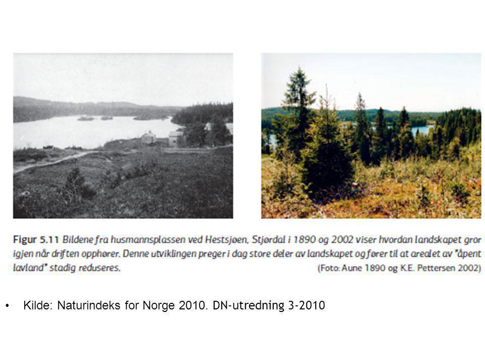 Kilde: Naturindeks for Norge 2010. DN-utredning 3-2010