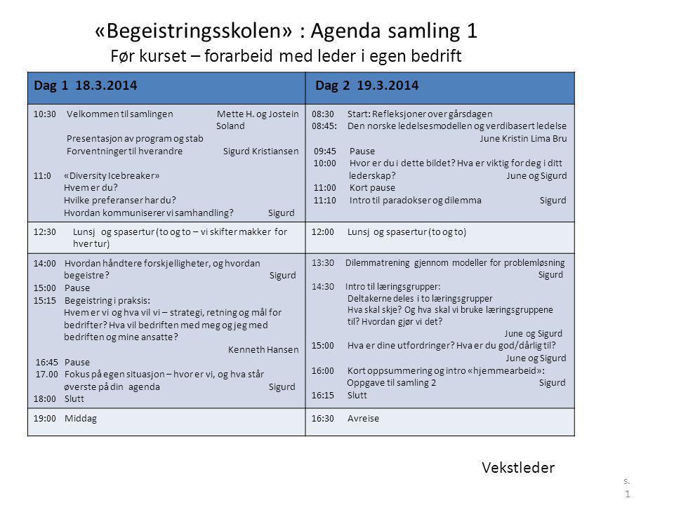 «Begeistringsskolen» : Agenda samling 1 Før kurset – forarbeid med leder i egen bedrift