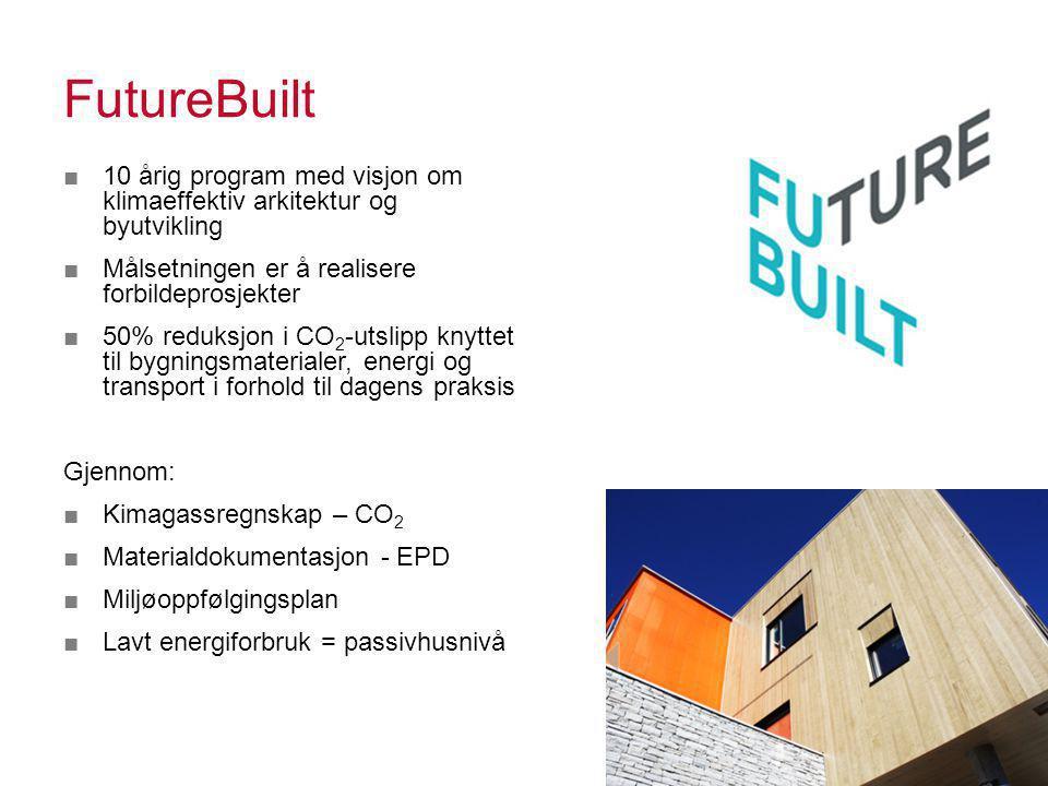 FutureBuilt 10 årig program med visjon om klimaeffektiv arkitektur og byutvikling. Målsetningen er å realisere forbildeprosjekter.
