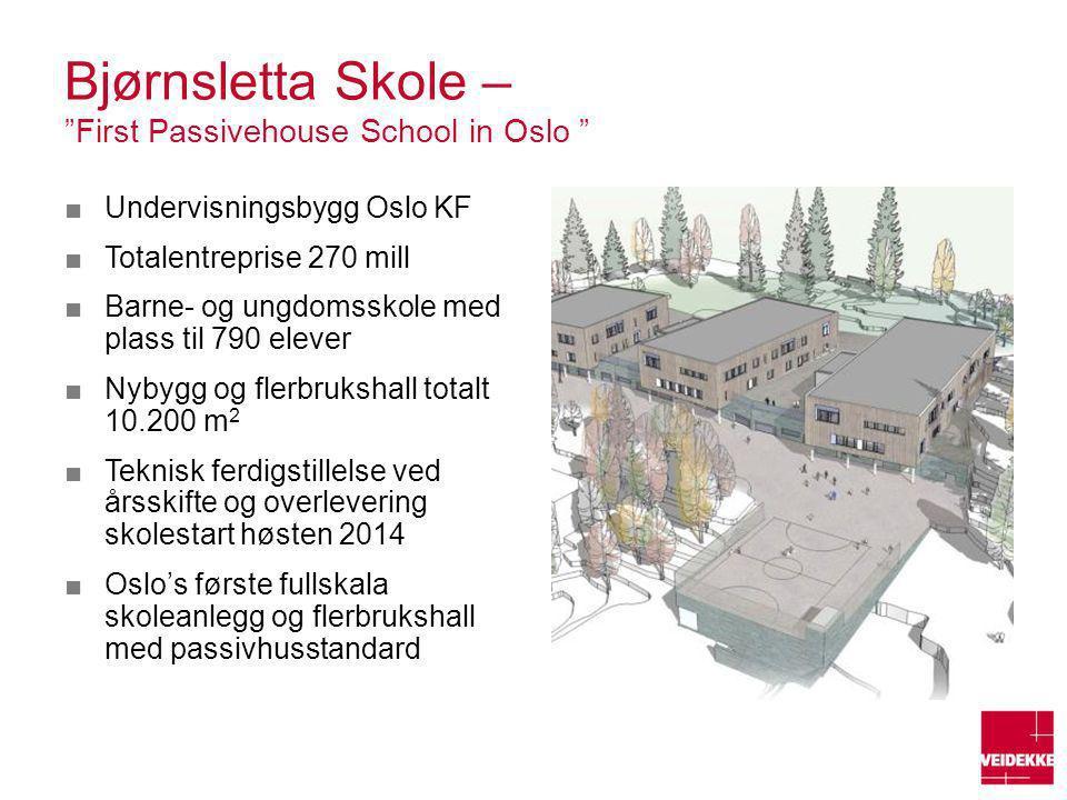Bjørnsletta Skole – First Passivehouse School in Oslo