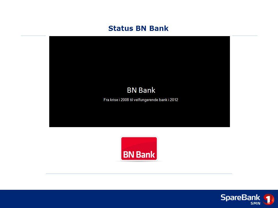 Status BN Bank