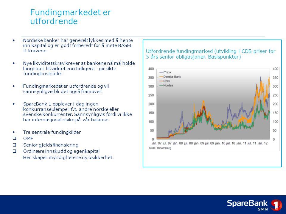 Fundingmarkedet er utfordrende