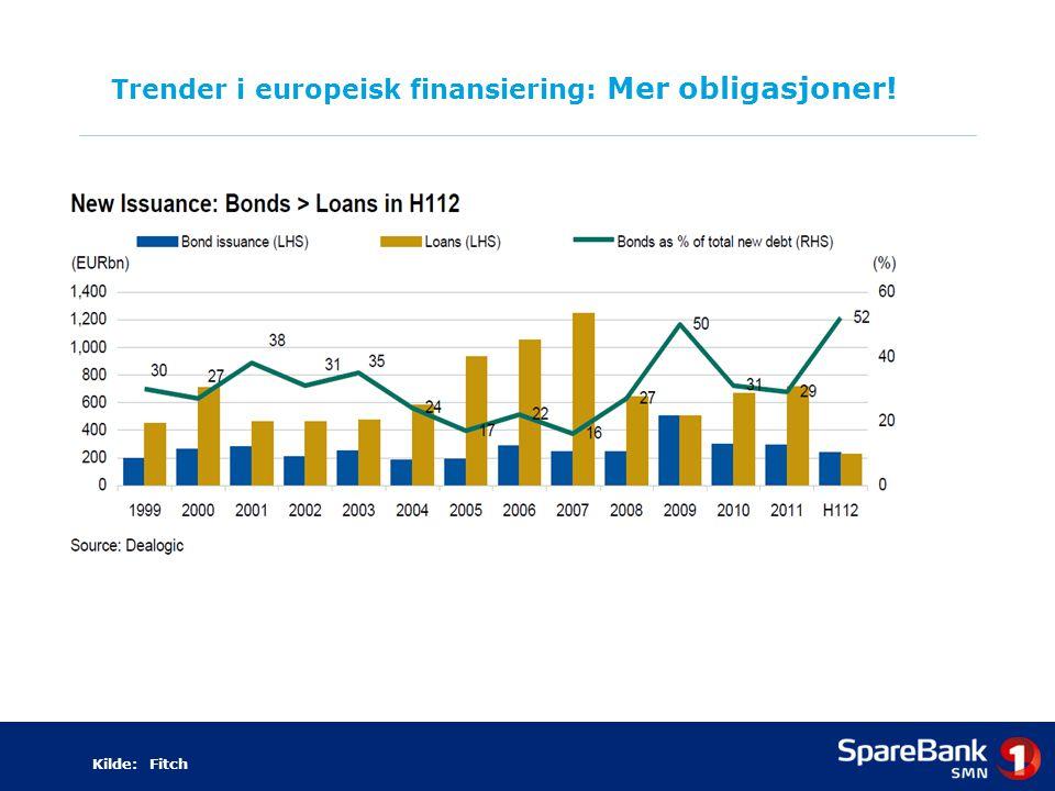 Trender i europeisk finansiering: Mer obligasjoner!
