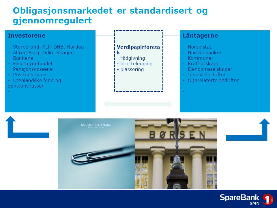 Obligasjonsmarkedet er standardisert og gjennomregulert