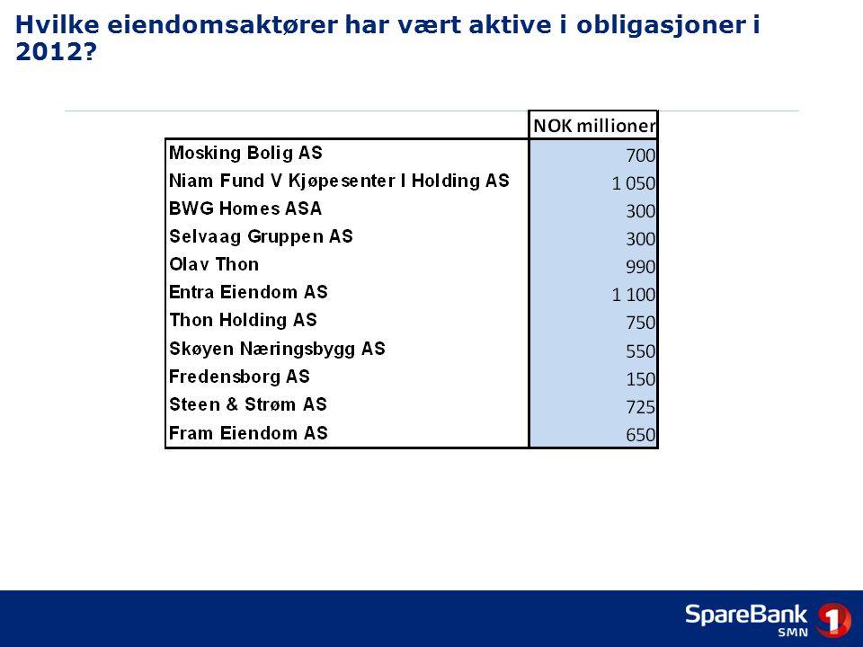 Hvilke eiendomsaktører har vært aktive i obligasjoner i 2012