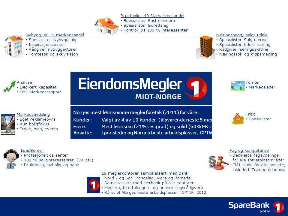 Norges mest lønnsomme meglerforetak (2011) for våre: