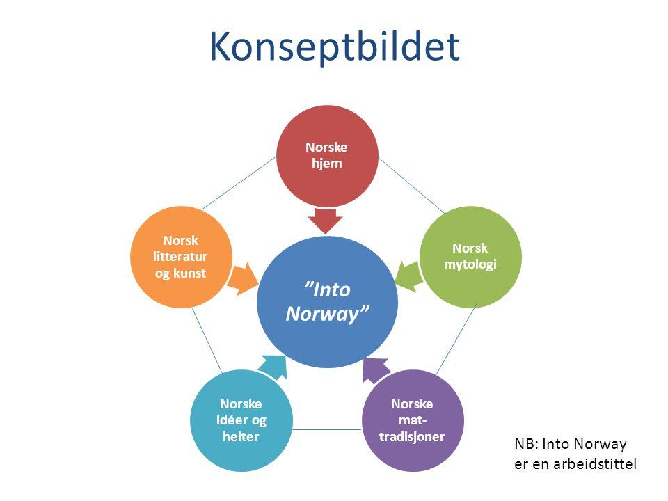 Norske mat-tradisjoner Norsk litteratur og kunst