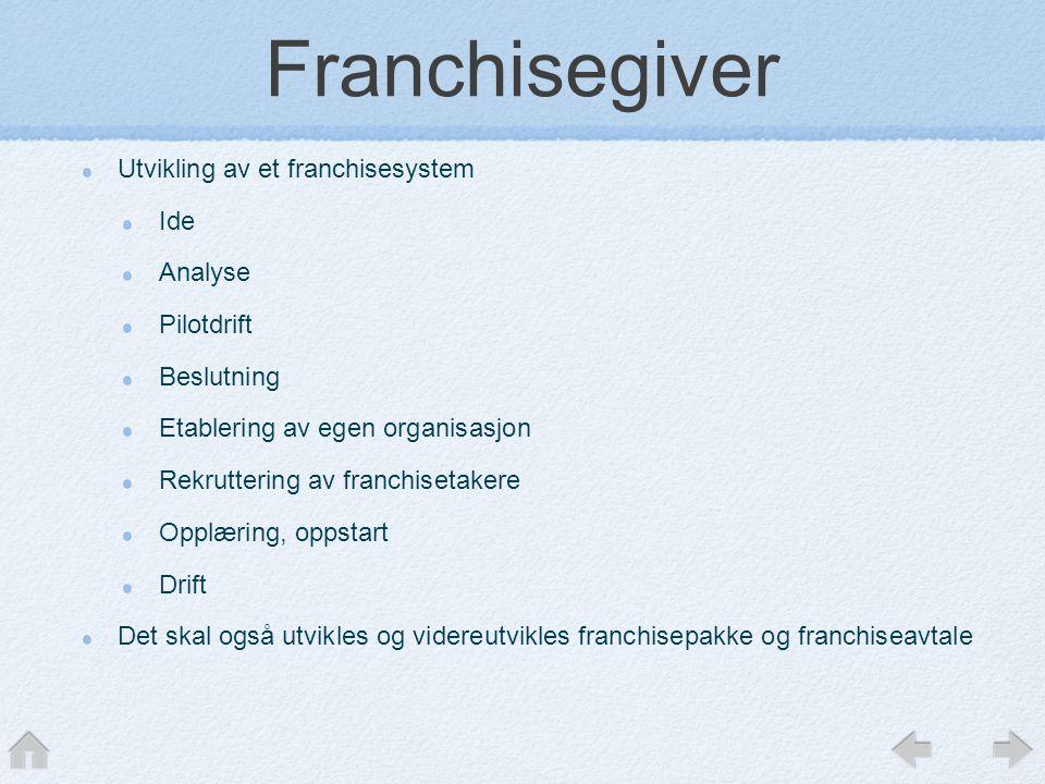 Franchisegiver Utvikling av et franchisesystem Ide Analyse Pilotdrift