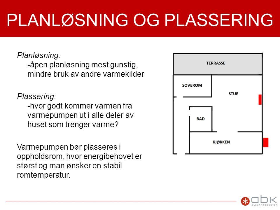 PLANLØSNING OG PLASSERING