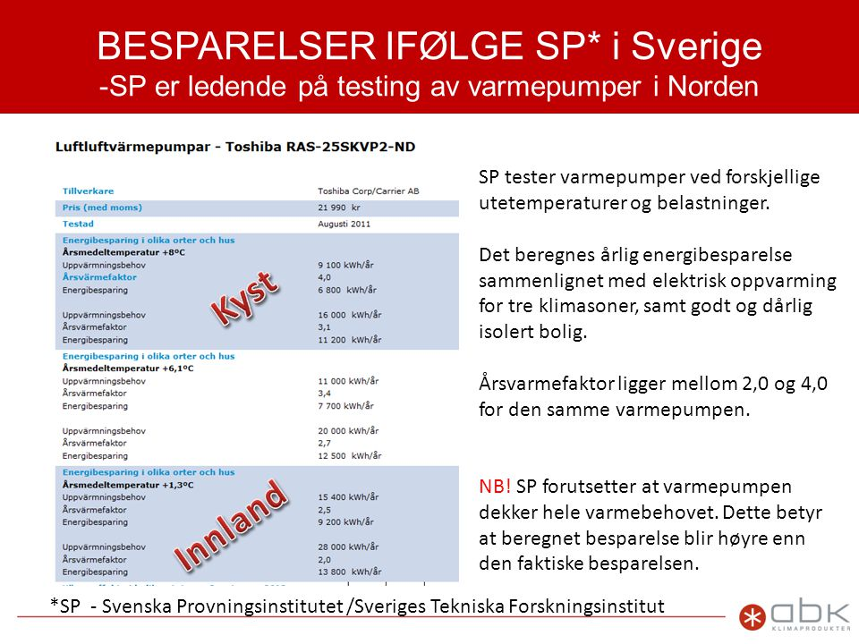 BESPARELSER IFØLGE SP* i Sverige -SP er ledende på testing av varmepumper i Norden