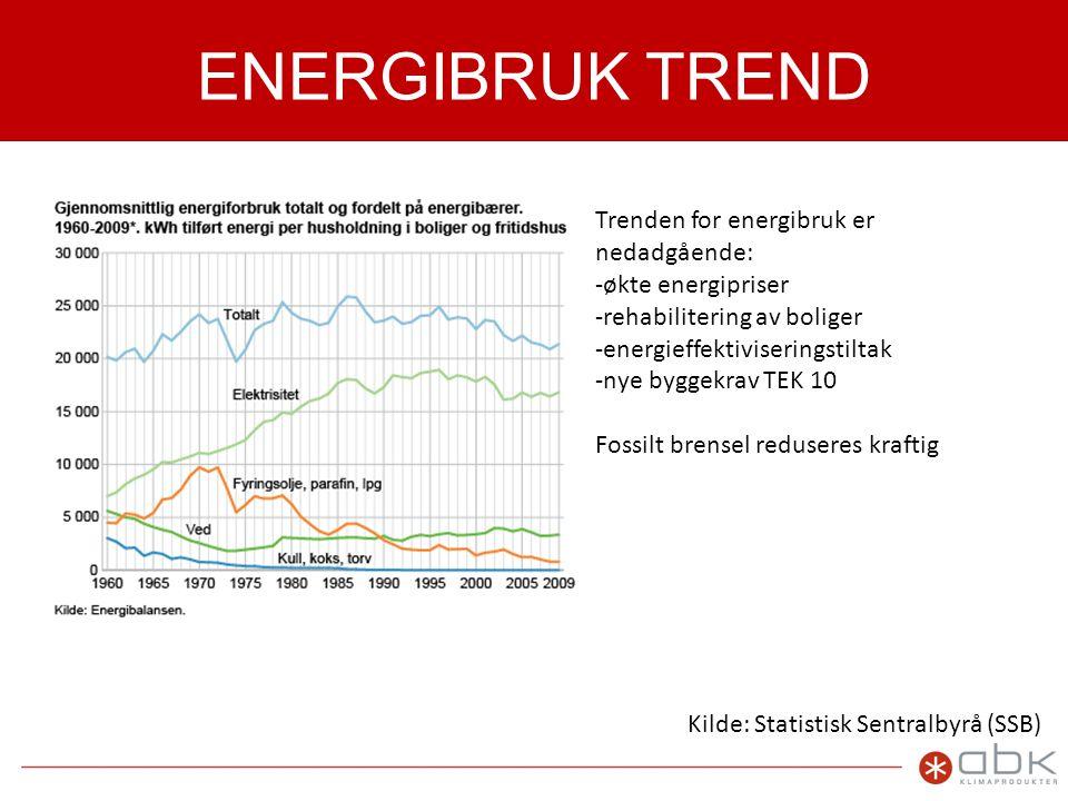 ENERGIBRUK TREND Trenden for energibruk er nedadgående: