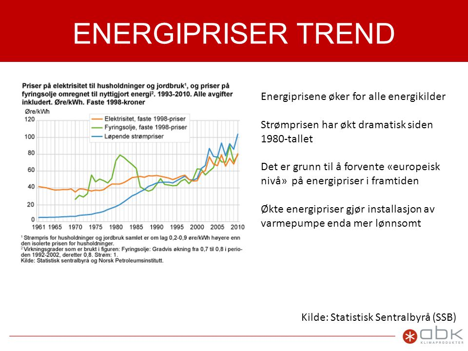 ENERGIPRISER TREND Energiprisene øker for alle energikilder