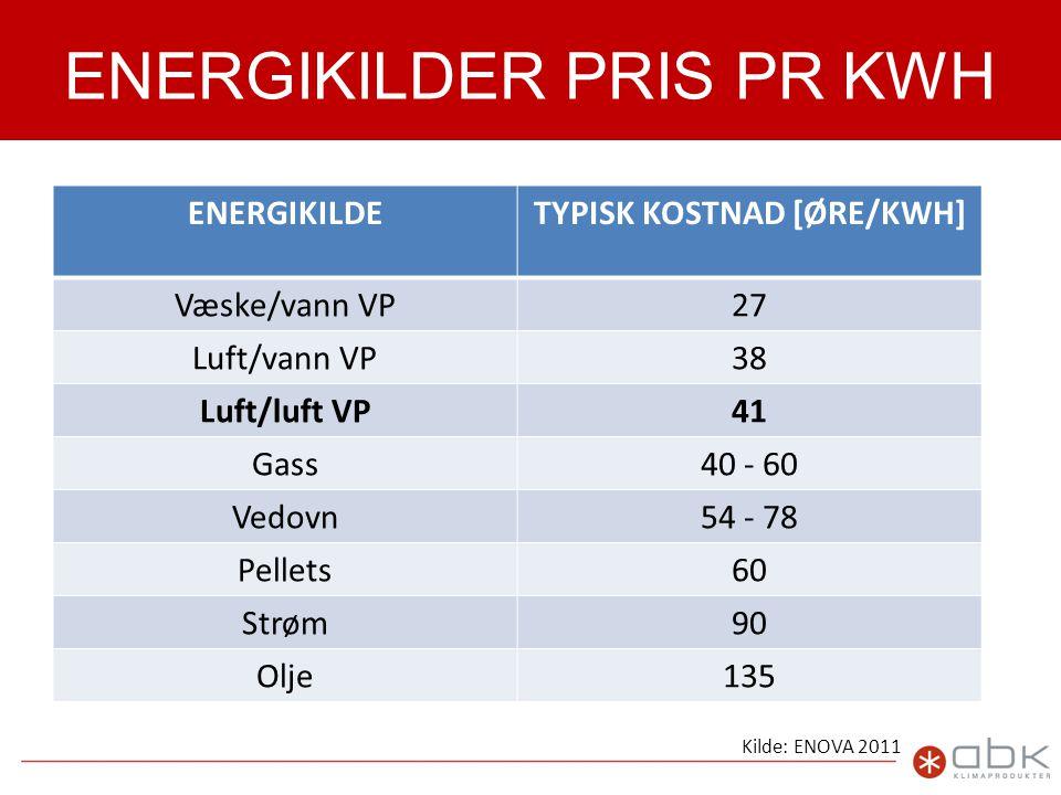 ENERGIKILDER PRIS PR KWH