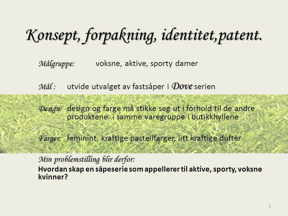 Konsept, forpakning, identitet,patent.
