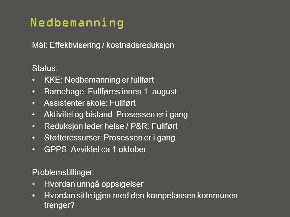 Nedbemanning Mål: Effektivisering / kostnadsreduksjon Status: