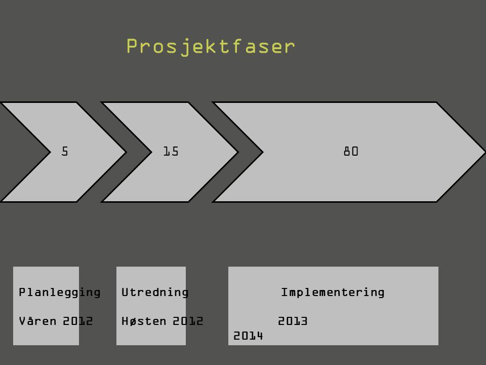 Prosjektfaser 5 15 80 Planlegging Våren 2012 Utredning Høsten 2012