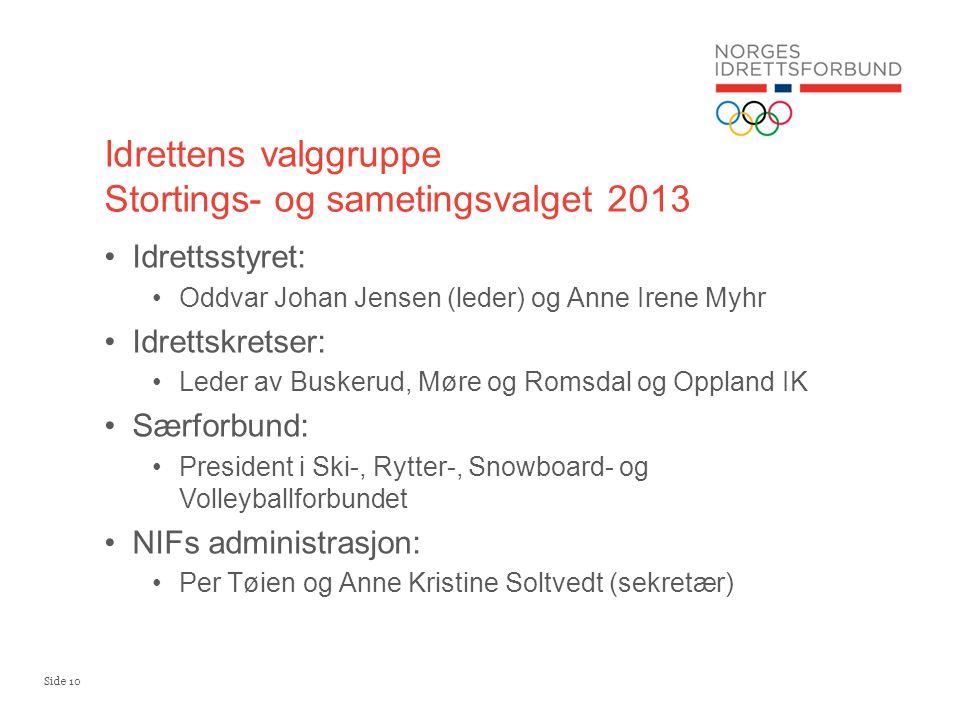 Idrettens valggruppe Stortings- og sametingsvalget 2013