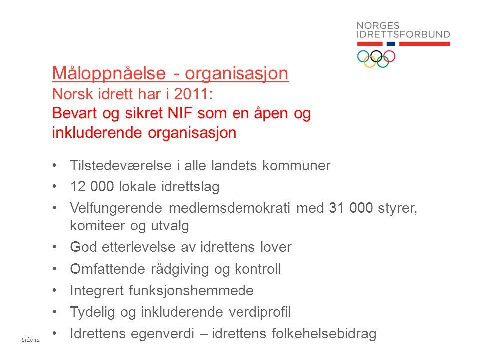 Måloppnåelse - organisasjon Norsk idrett har i 2011: Bevart og sikret NIF som en åpen og inkluderende organisasjon