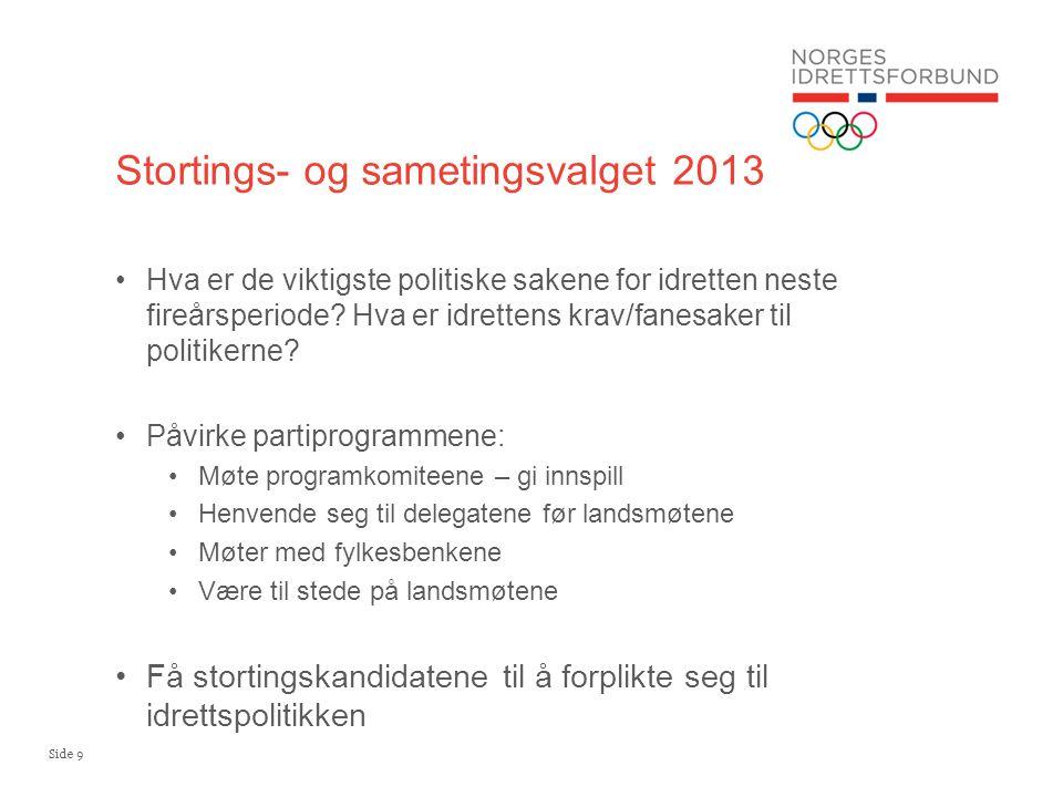 Stortings- og sametingsvalget 2013