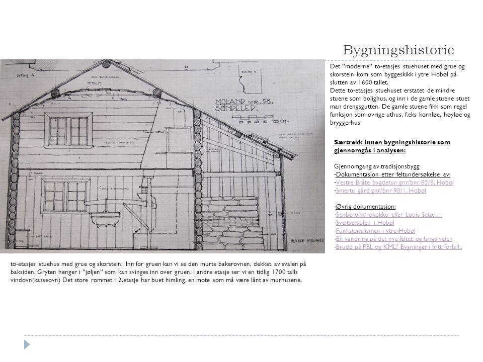 Bygningshistorie Det moderne to-etasjes stuehuset med grue og