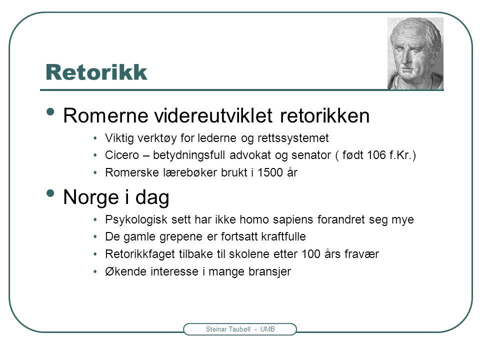 Retorikk Romerne videreutviklet retorikken Norge i dag