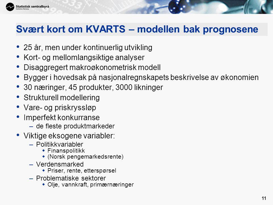 Svært kort om KVARTS – modellen bak prognosene