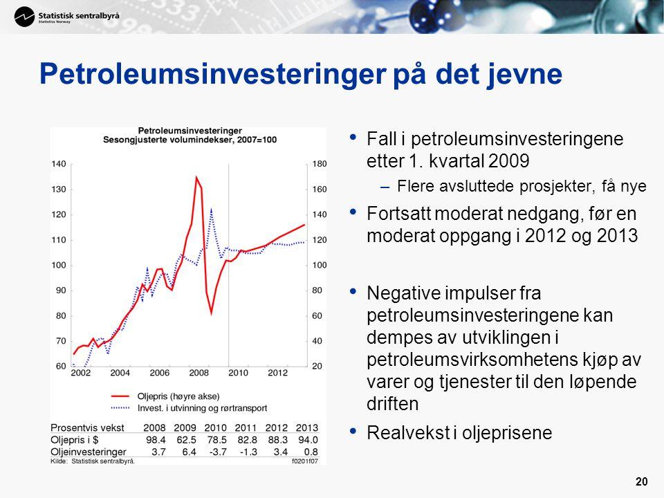 Petroleumsinvesteringer på det jevne