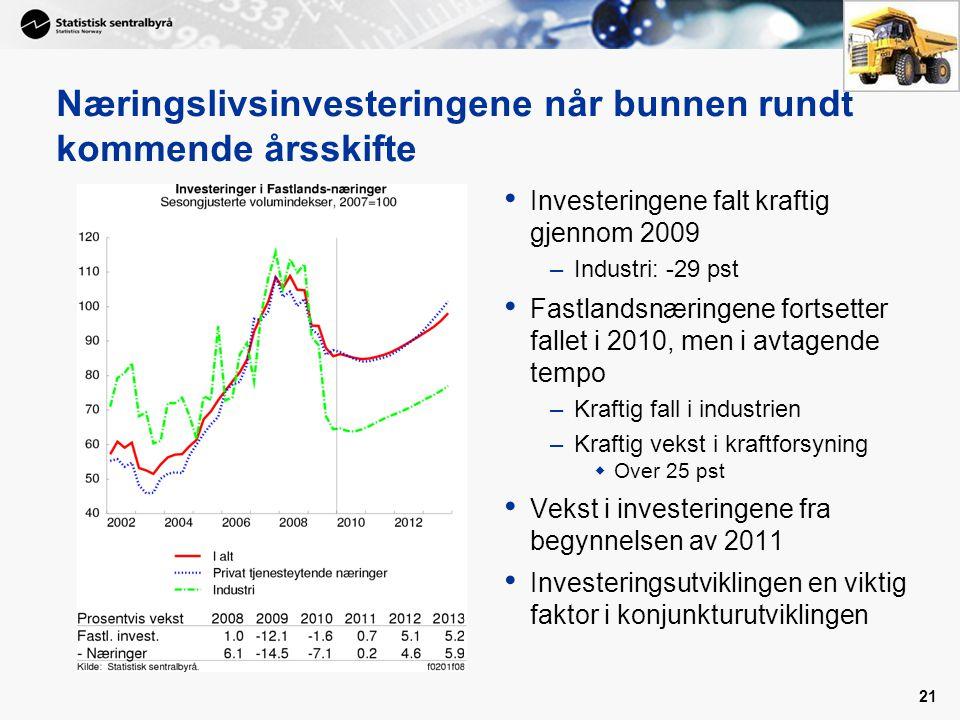 Næringslivsinvesteringene når bunnen rundt kommende årsskifte