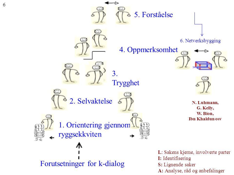 1. Orientering gjennom ryggsekkviten