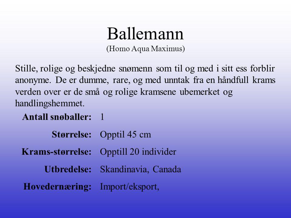 Ballemann (Homo Aqua Maximus)