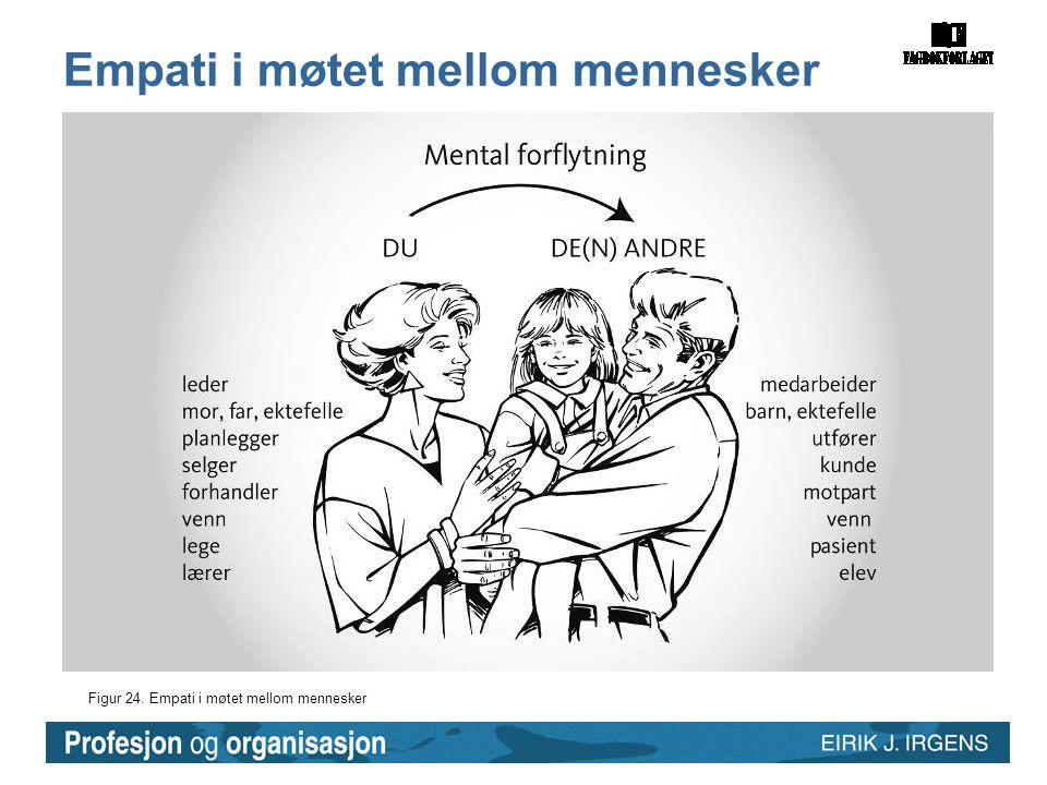Empati i møtet mellom mennesker