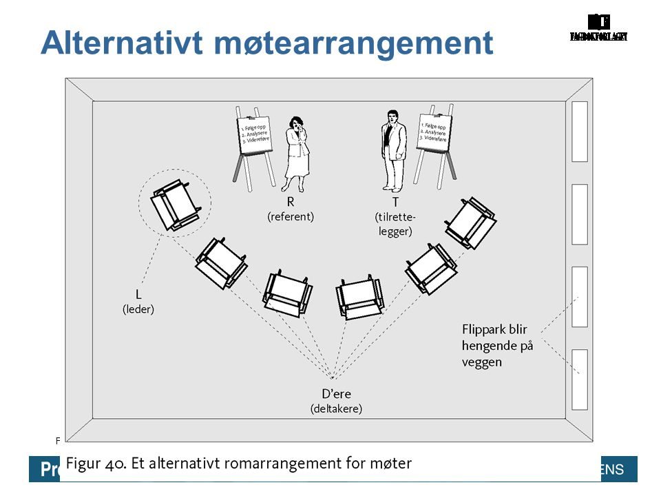 Alternativt møtearrangement