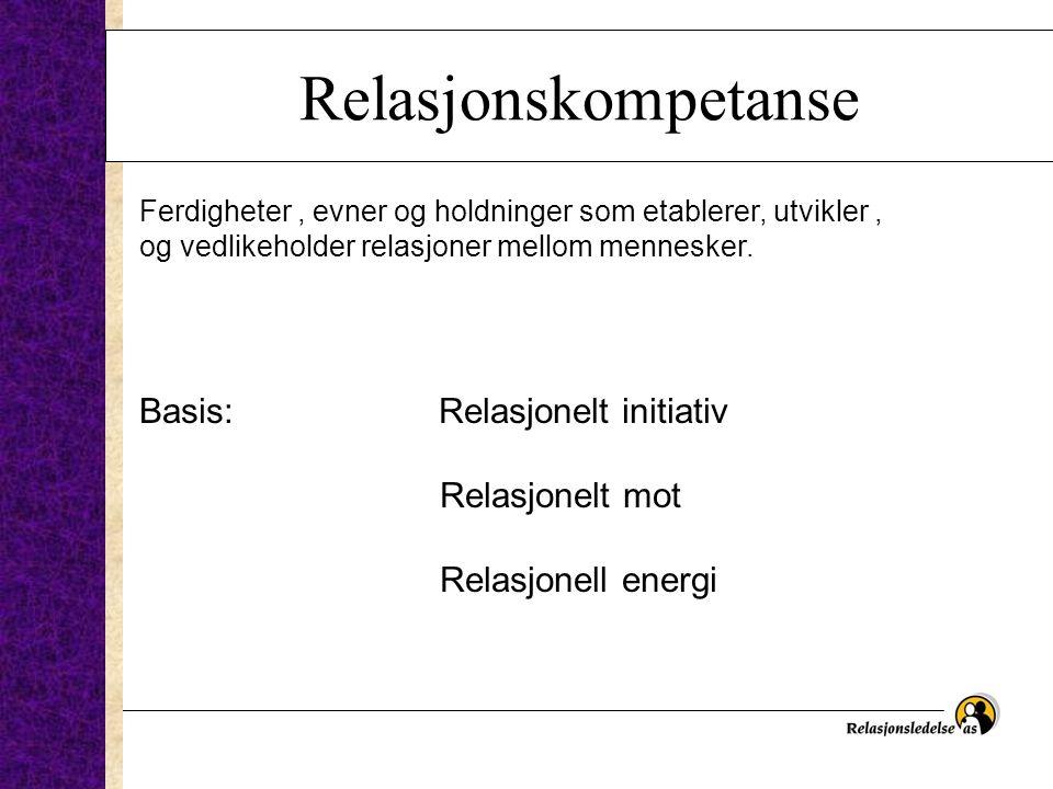 Relasjonskompetanse Basis: Relasjonelt initiativ Relasjonelt mot