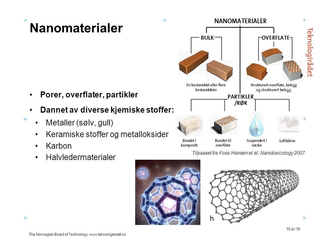 Nanomaterialer Porer, overflater, partikler