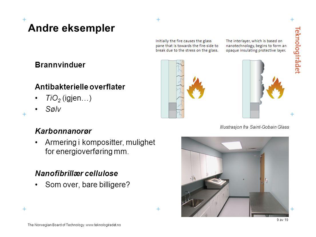 Andre eksempler Brannvinduer Antibakterielle overflater TiO2 (igjen…)