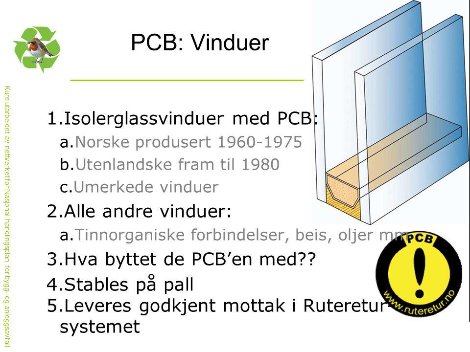 PCB: Vinduer Isolerglassvinduer med PCB: Alle andre vinduer: