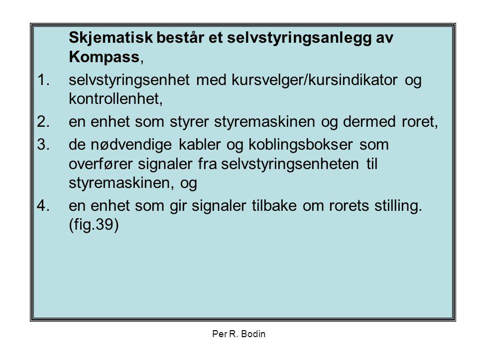 Skjematisk består et selvstyringsanlegg av Kompass,