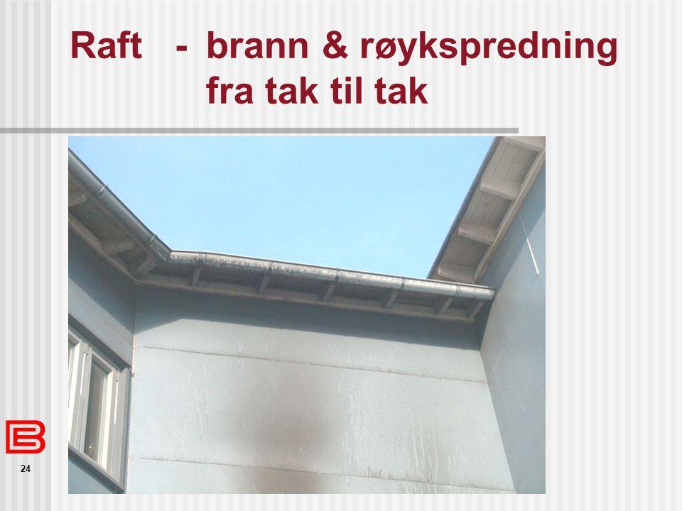 Raft - brann & røykspredning fra tak til tak