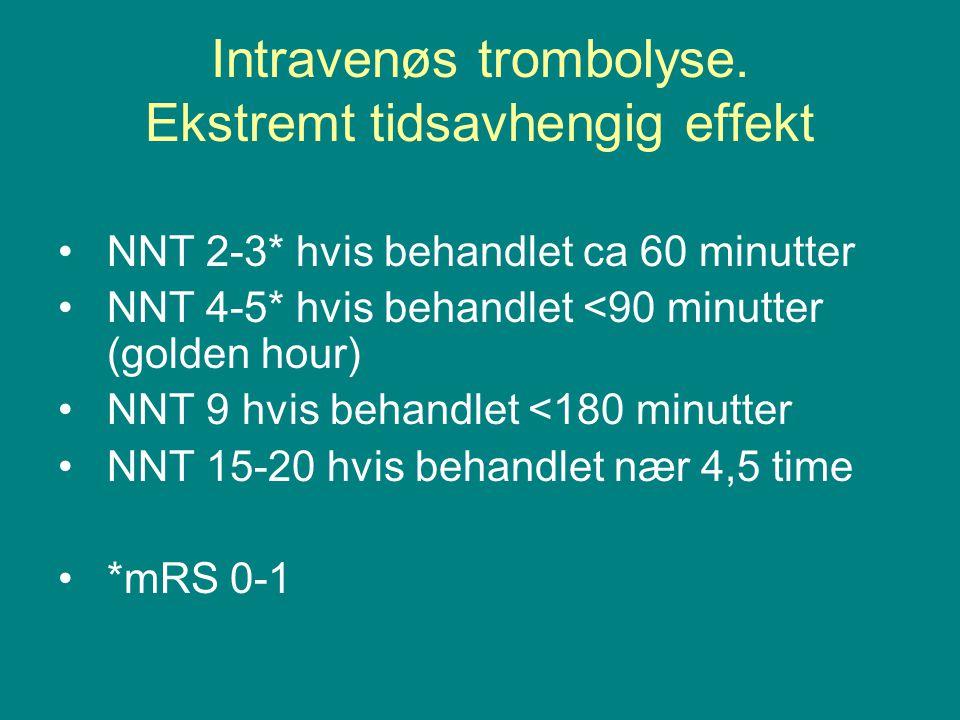 Intravenøs trombolyse. Ekstremt tidsavhengig effekt