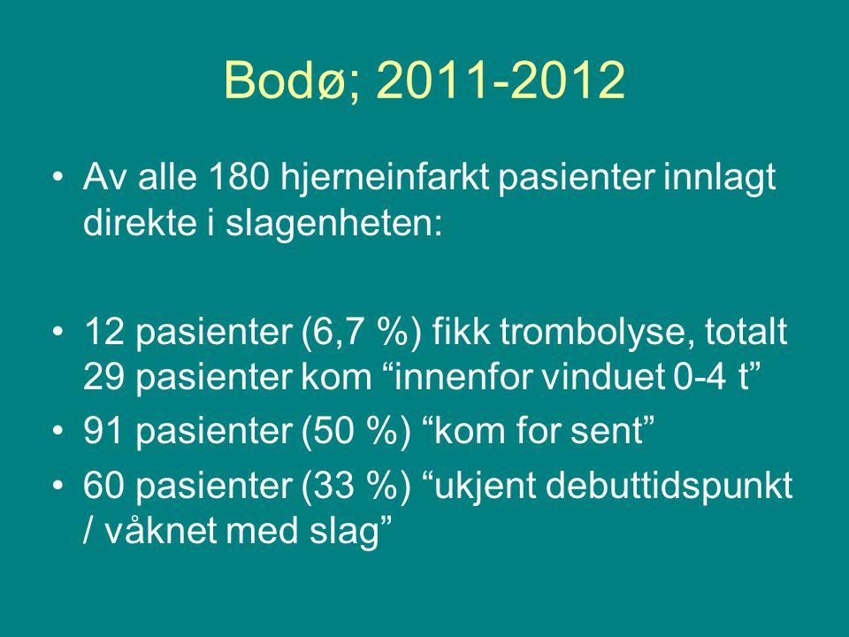 Bodø; 2011-2012 Av alle 180 hjerneinfarkt pasienter innlagt direkte i slagenheten: